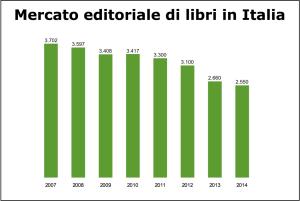 03-mercato-libri_Italia