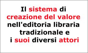 07-catena_valore